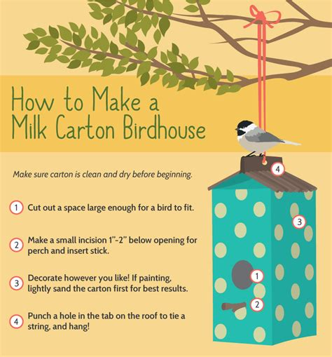 How To Make A Bird Out Of Construction Paper - how to build a birdhouse fix