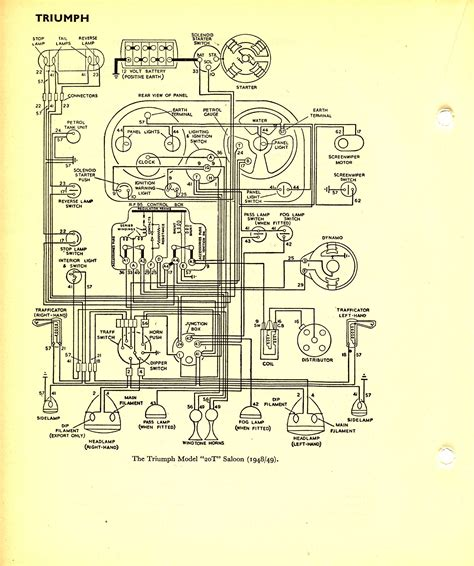 tr spitfire wiring diagram tr get free image about