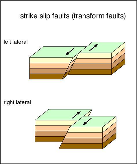 design fault definition strike slip fault diagram quotes
