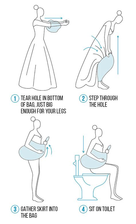 tips    big day   smoothly