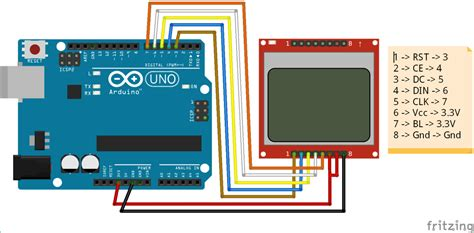 arduino tutorial nokia 5110 interfacing nokia 5110 graphical lcd with arduino