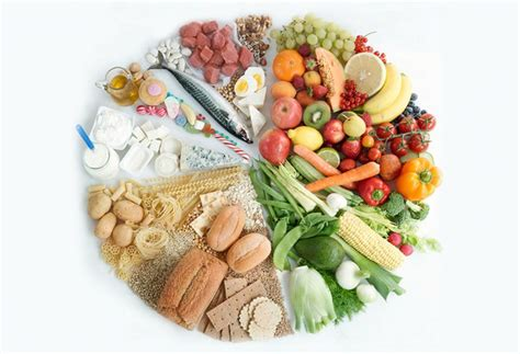 4 elements in healthy eating diets