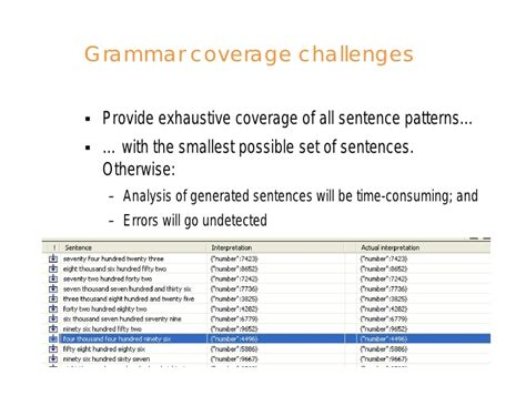 sentence pattern analysis the art and science of grammar coverage analysis