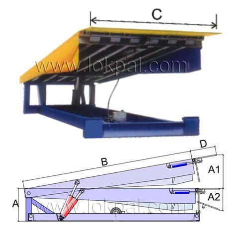 Truck Bed Racks Dock Leveler Dock Leveler Manufacturer Dock Boards Dock