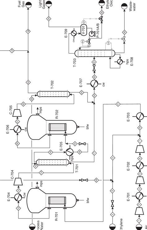 dynamic pattern based image steganography block diagram process control choice image diagram
