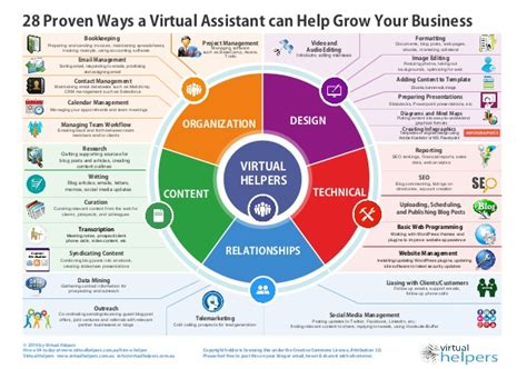 Bookkeeping Agreement Template 28 proven ways a virtual assistant can help grow your
