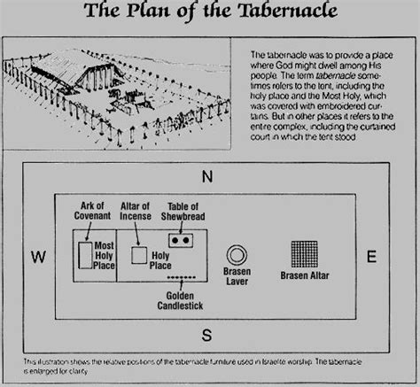 tabernacle floor plan jerusalem bible architecture floor plan of the layout of