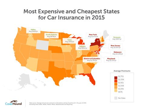 cheapest states coverhound s steepest and cheapest states for auto