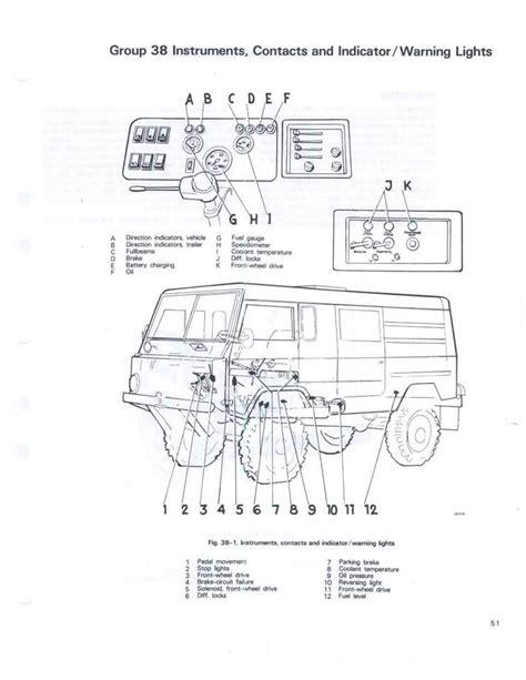 volvo c303 wiring diagram repair wiring scheme