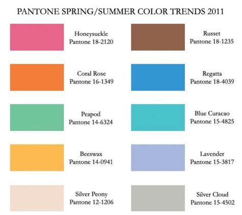 pantone color schemes 147 best images about pantone colors on pinterest
