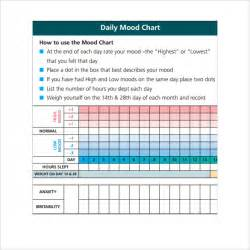 mood log template sle mood chart 11 documents in pdf word