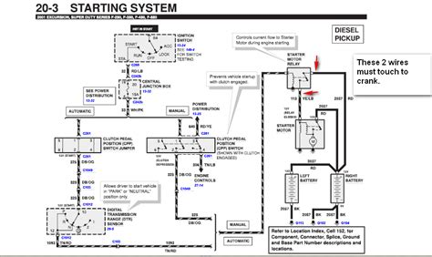 2001 ford f250 radio wiring diagram ignition wiring diagram for 2001 ford f 250 ignition get