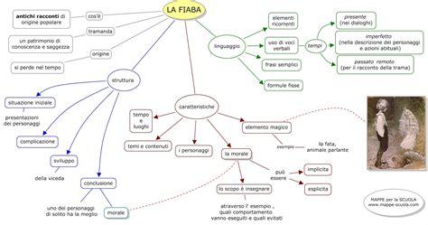 testo favola mappa concettuale fiaba materiale per scuola media