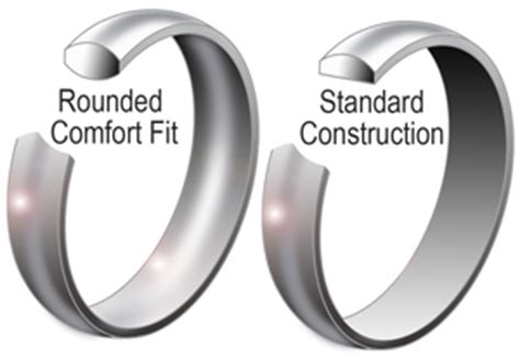 Comfort Fit by Comfort Fit Wedding Bands