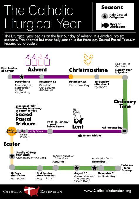 catholic colors liturgical colors 2017