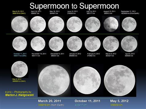 what s the size of a full size bed would the real supermoon please stand up