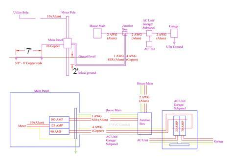 pioneer deh p2500 wiring diagram pioneer deh p2500 wiring diagram harness pioneer deh