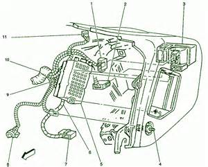 1999 chevrolet s10 2 2l the dash fuse box diagram circuit wiring diagrams