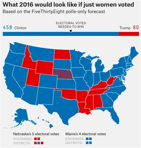swing vote definition ol grabby hands donald trump on what women want in a