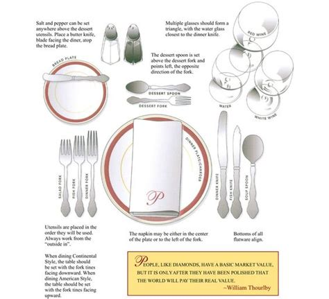 table etiquette the place setting rooted in foods table settings formal table settings and tables on pinterest