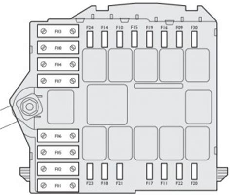 alfa romeo 159 2005 2011 fuse box diagram auto genius