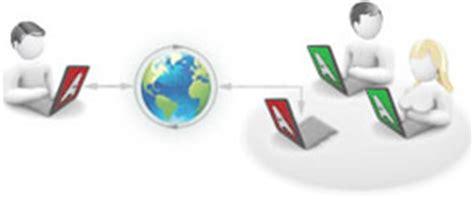 Ammyy Admin Acc 232 S Au Bureau 224 Distance Gratuit Logiciel Bureau A Distance