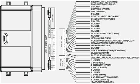 2004 gmc wiring diagram 2006 gmc wiring diagram intended for 2009 gmc 2006 gmc wiring diagram vivresaville