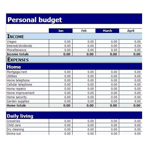 Basic Personal Budget Template Invitation Template Microsoft Word Budget Template