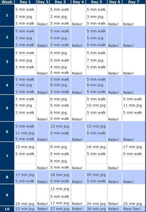 To 5k Running Schedule by Pin By Angela Gray On Or Workouts And