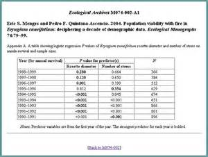 Appendix In Research Paper Exle by Below Is An Exle Image Of