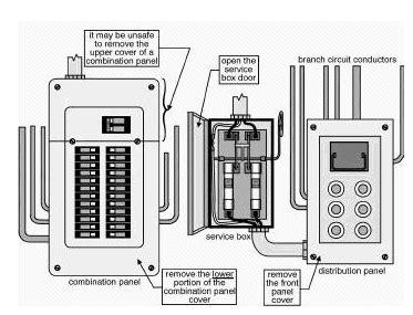 electrical panel board wiring diagram wiring diagram