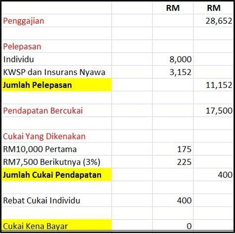 pengiraan income tax pengiraan income tax jadual pengiraan income tax 2014