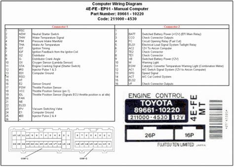 toyota ecu wiring diagrams likewise 4efte diagram