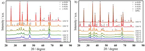 alumina x ray diffraction pattern materials free full text fabrication and