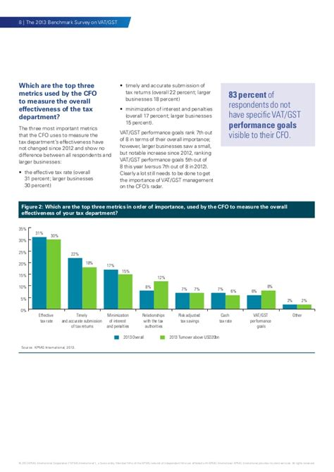 bench mark survey benchmark survey vat 2013