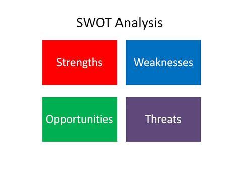 swot analysis business plan outline rpi innovation hub