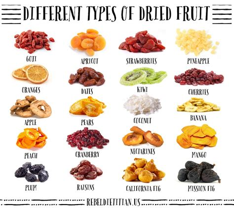 3 fruit types different types of dried fruits rebel dietitian