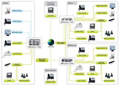 new home network design new home network design new home network design 28 images