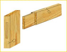 Types Of Wood Joints And Uses by Wood Joints Joining Wood Dove Tails Rebates Mitres
