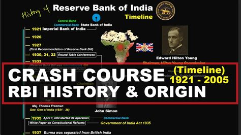 origin of bank origin history of rbi and banking system in india
