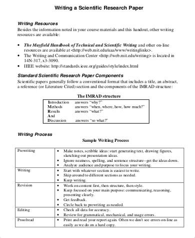 examples of cover letters for a resume dolap magnetband co