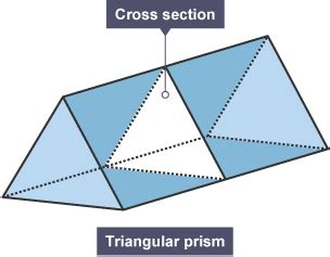 triangular cross section bbc bitesize gcse maths 3 dimensional solids ocr