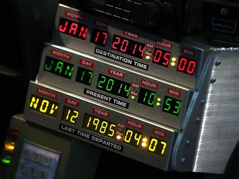 what year is the delorean from back to the future how back to the future part ii scored on 2015