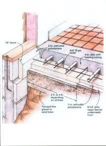the slab on grade installation diy radiant floor