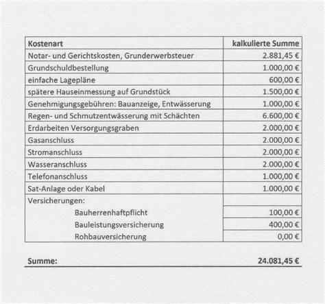 Hausbau Baunebenkosten by Baunebenkosten Hausbaublog Hillerse