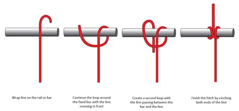 Hitch Knot - 5 essential knots every boater should marinemax