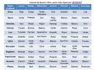 Calendario Zodiacal 2015 Colores De Buena Vibra Para La Semana 05 Al 11 De