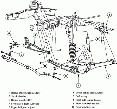 ford f150 front suspension diagram 1989 f150 2wd front suspension ford truck enthusiasts