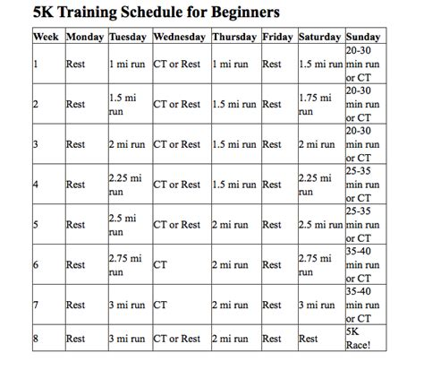 To 5k Running Schedule by Marathon Calendar Printable Search Results