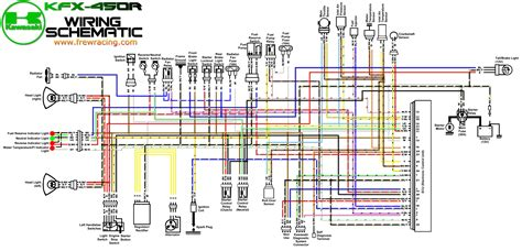 kawasaki electrical diagrams wiring diagram with description